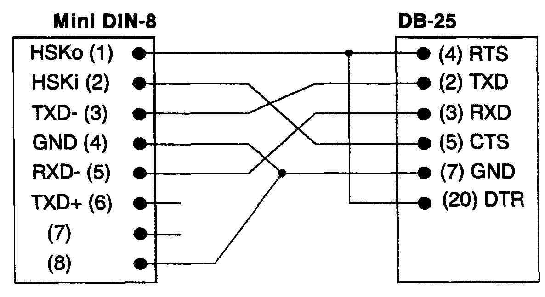 Переходник Mini DIN-8 — DB-25