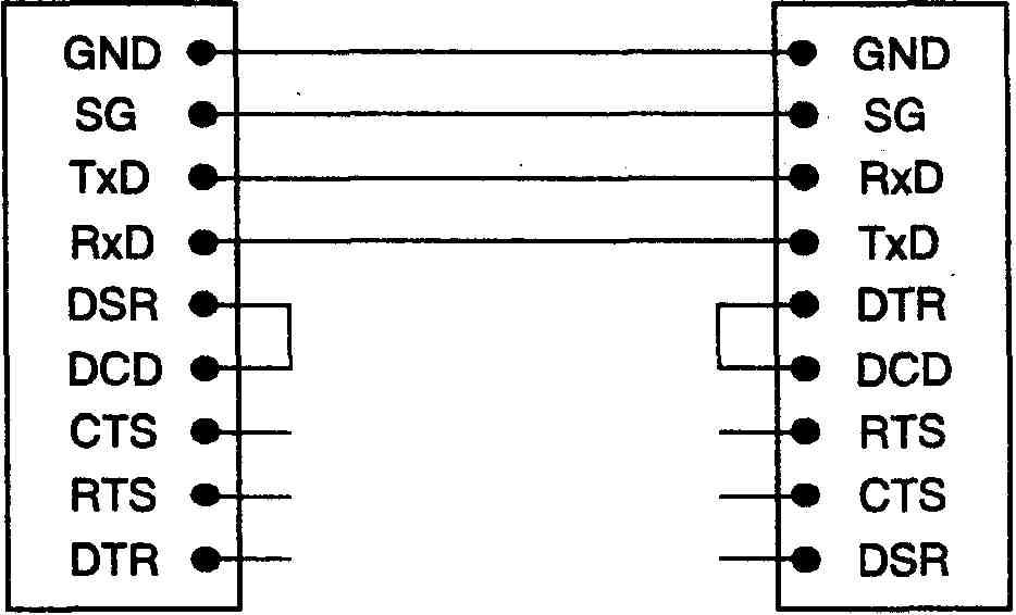 Простейшая схема соединения